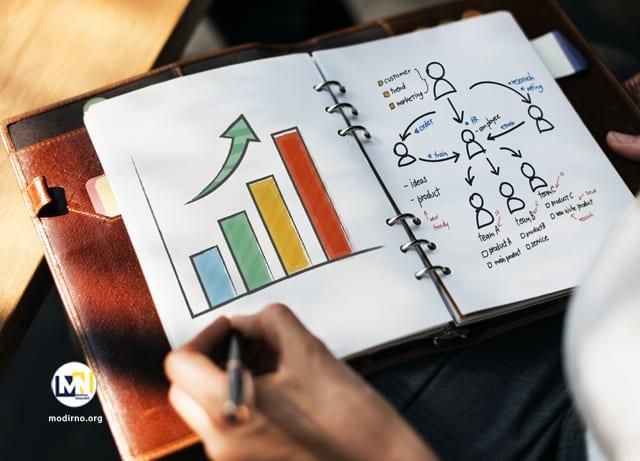 چگونه بهترین استراتژی را برای رسیدن به اهداف انتخاب می کنید؟